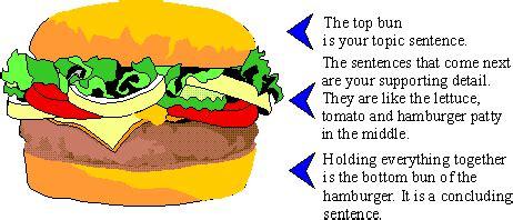 Starting sentences for argumentative essay